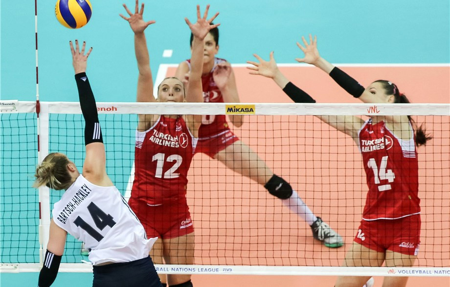 World champions the United States got their International Volleyball Federation Women's Nations League Finals campaign off to a winning start ©FIVB