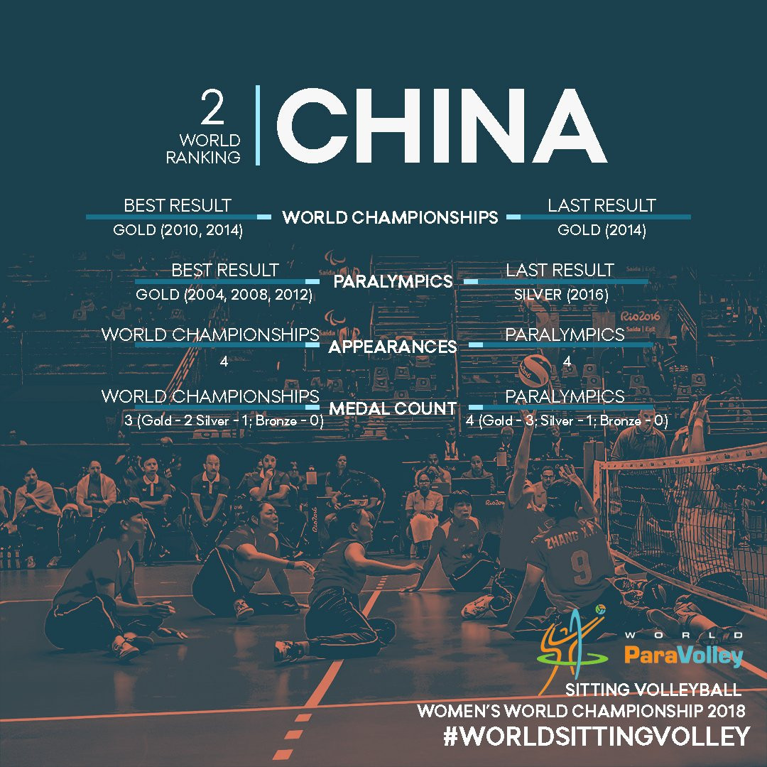 China are the defending women's champions ©World ParaVolley