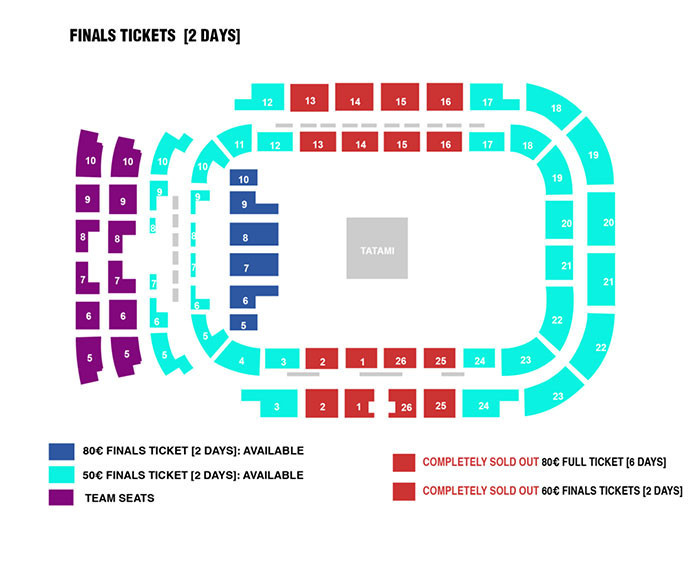 Three types of ticket package are available for the Championships ©WKF