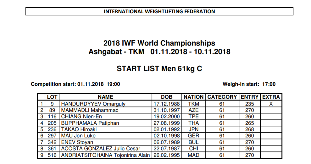 Omarguly Handurdyyev is one of four extras from Turkmenistan and will compete in the men's 61kg category ©IWF