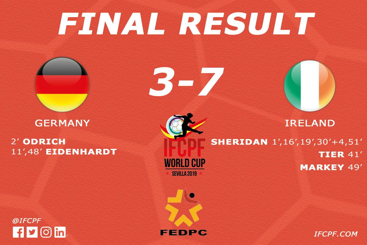 Ireland beat Germany to ninth-place finish at IFCPF World Cup