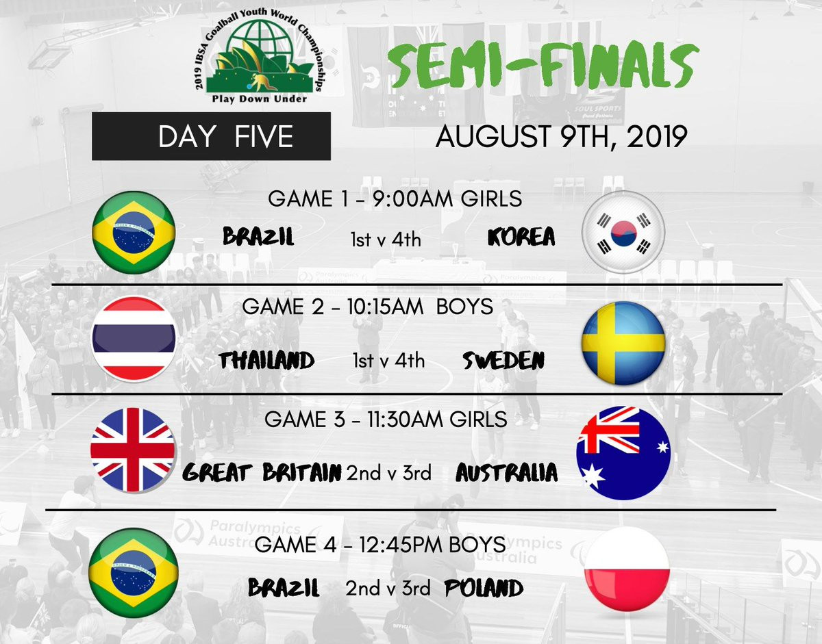 Semi-final line-up decided at IBSA Goalball Youth World Championships
