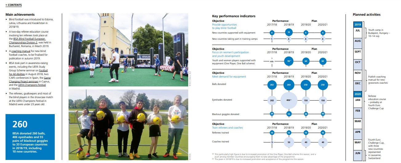 The report highlights progress made in blind football in European countries during the 2018-2019 season ©UEFA
