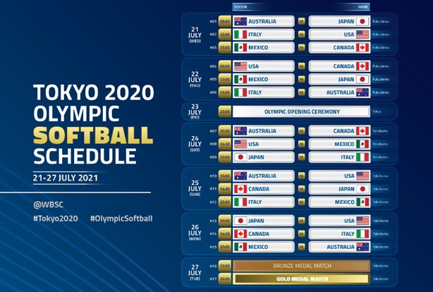 Softball is due to be the first sport to feature at Tokyo 2020 ©WBSC