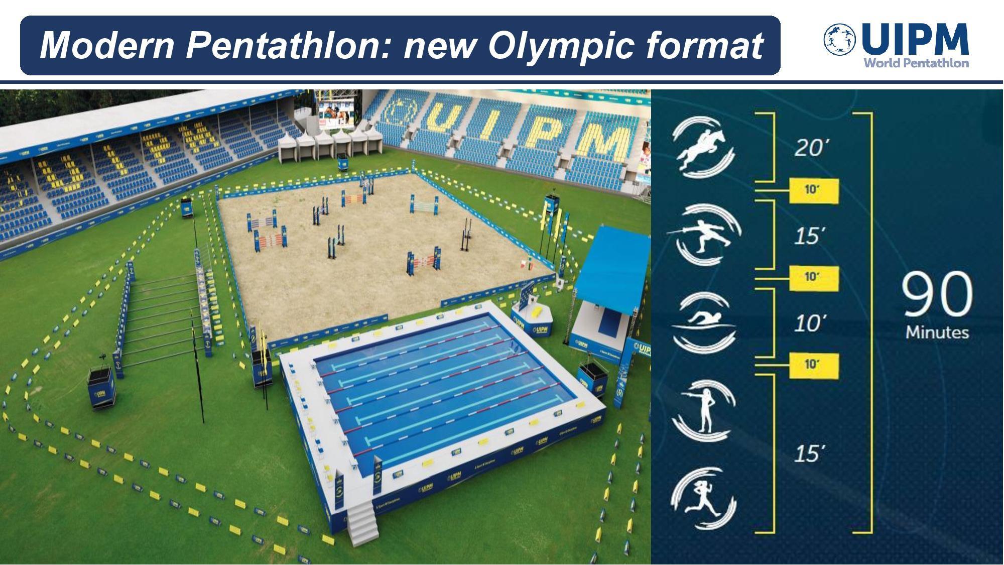 Modern pentathlon set for new format for Paris 20 Olympics