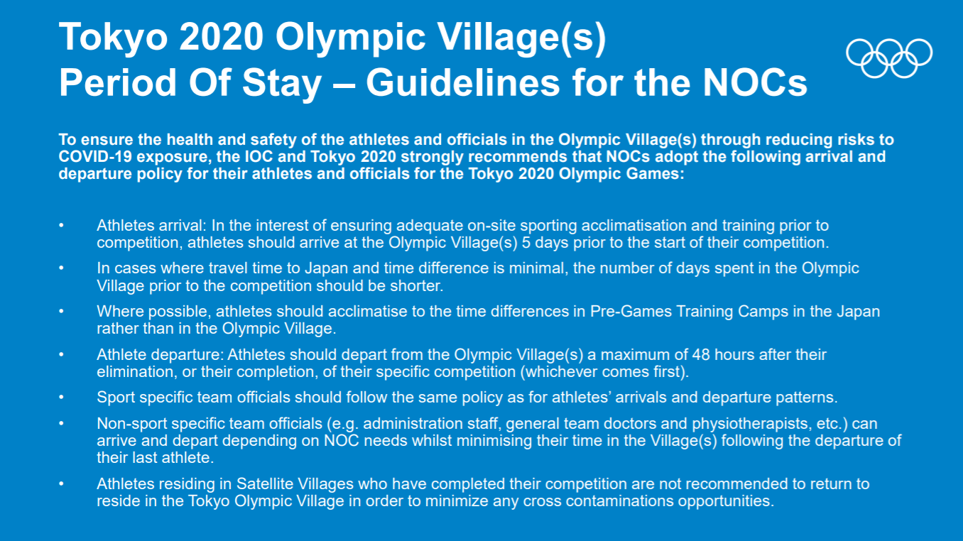 The IOC has published guidance for National Olympic Committees regarding protocols for the Athletes' Village at Tokyo 2020 ©IOC