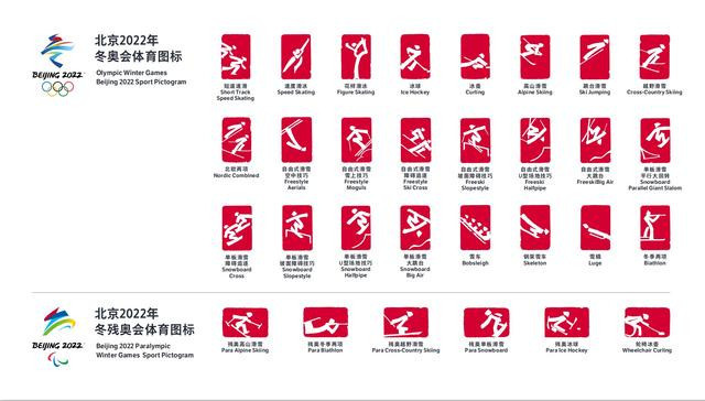 Beijing 2022 unveils official pictograms for Winter Olympics and Paralympics