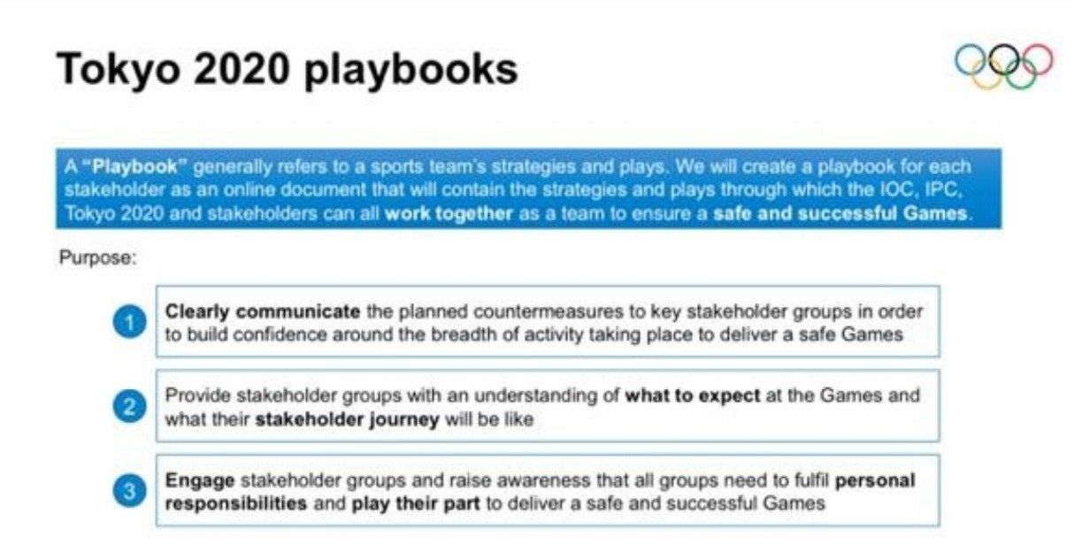 The purpose of the playbooks is outlined in an IOC document ©ITG
