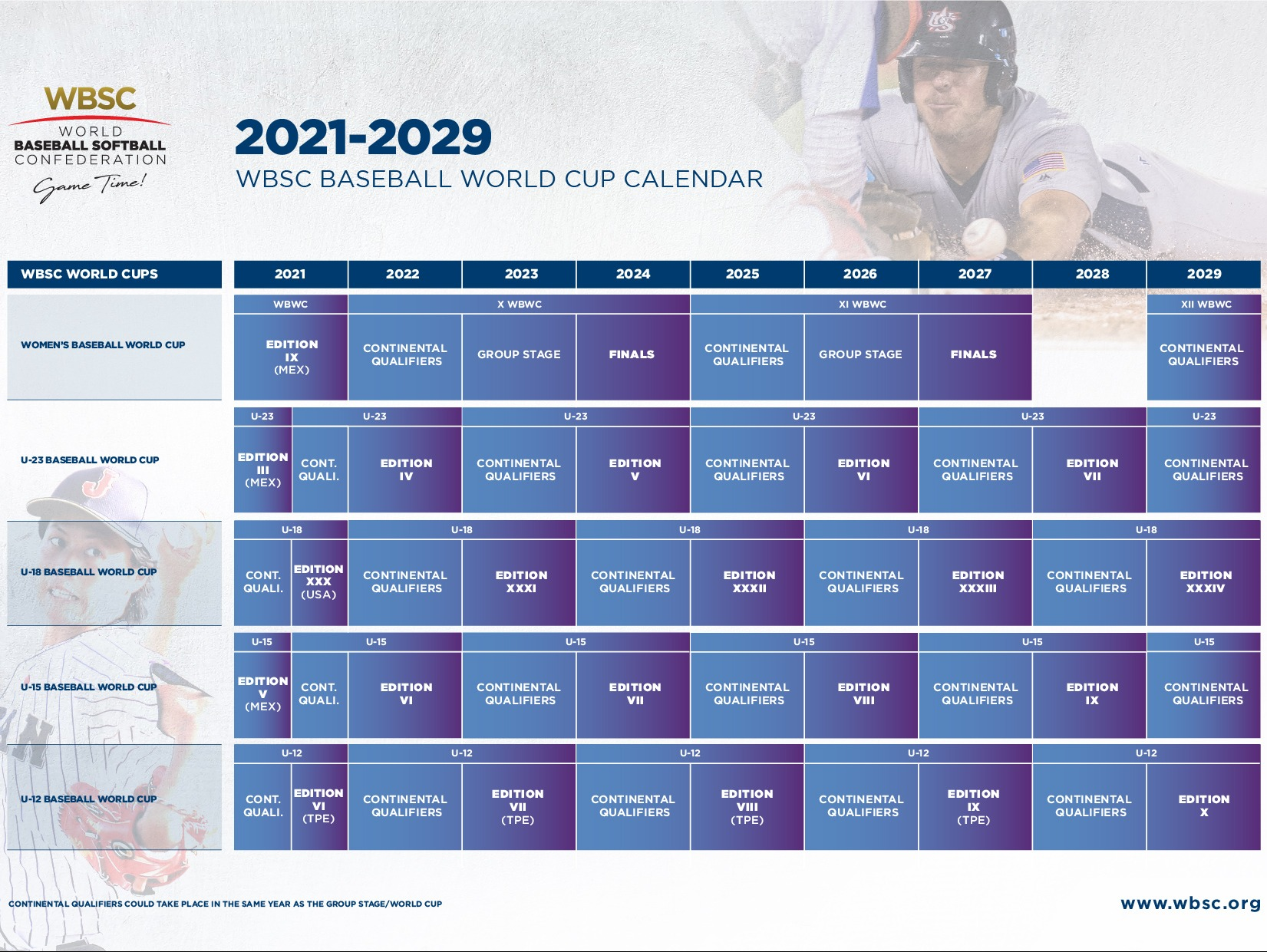 The WBSC has revealed its planned calendar through to 2029 ©WBSC