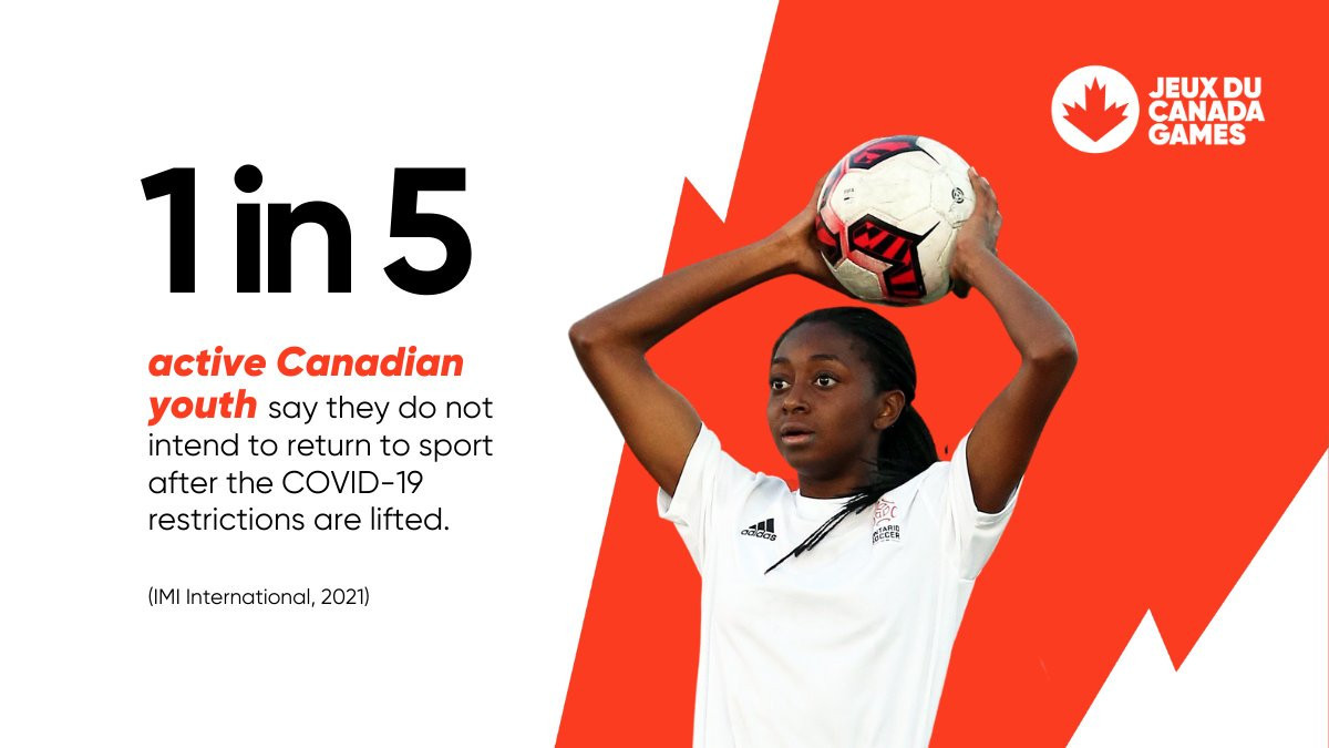 One in five young Canadians do not intend to return to sport, the survey found ©Canada Games
