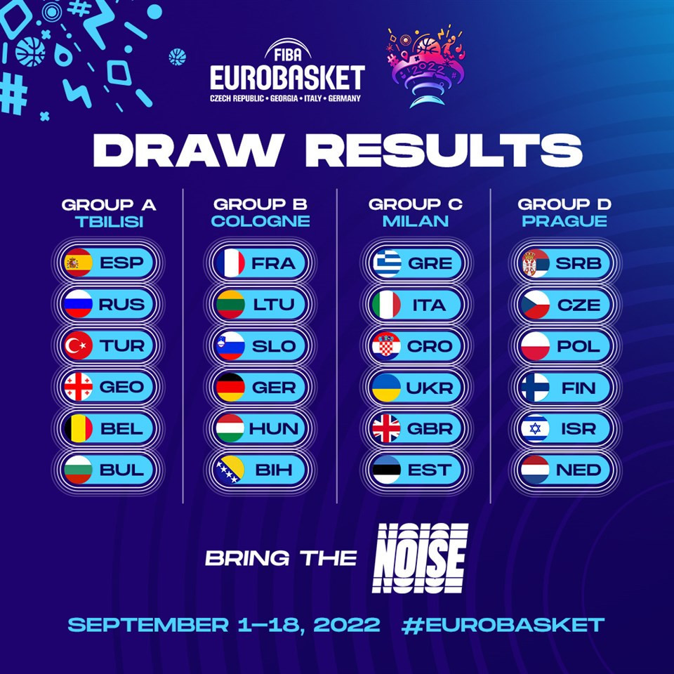 Reigning champions Slovenia to face Lithuania in EuroBasket 2022 group stage