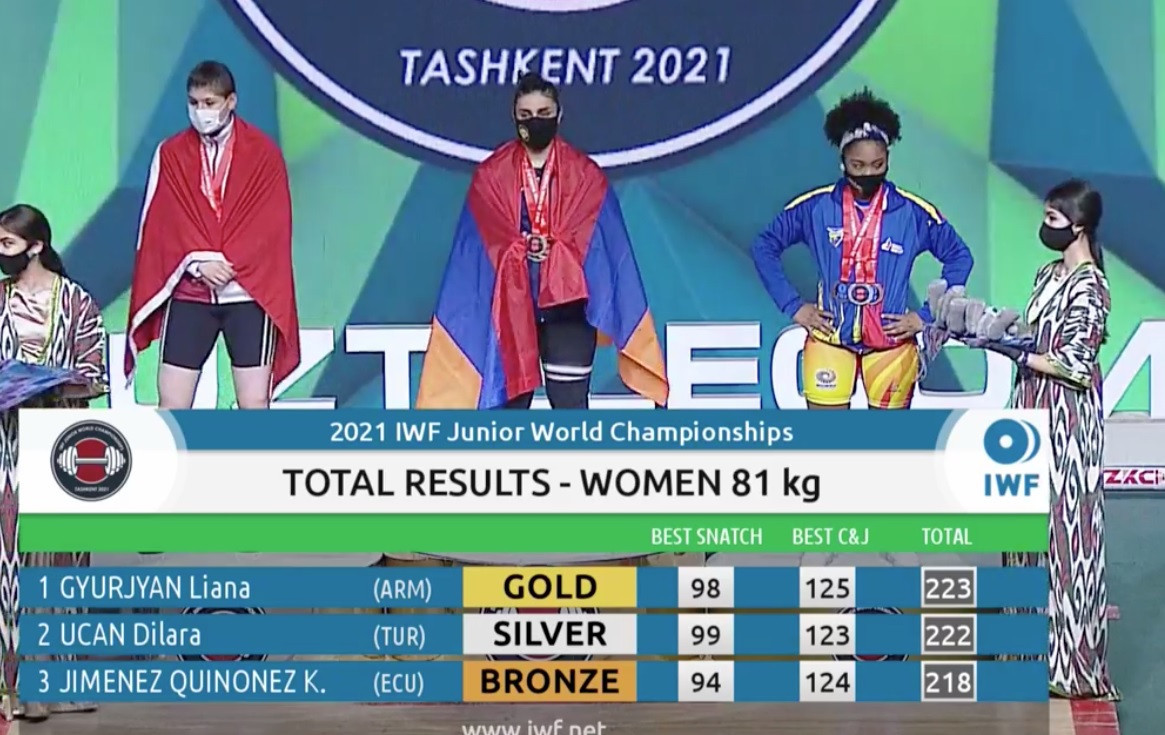 Weightlifting double for Armenia and another medal for Russia at Junior World Championships