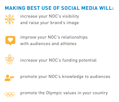 An improved social media presence has a number of benefits for NOCs ©ANOC
