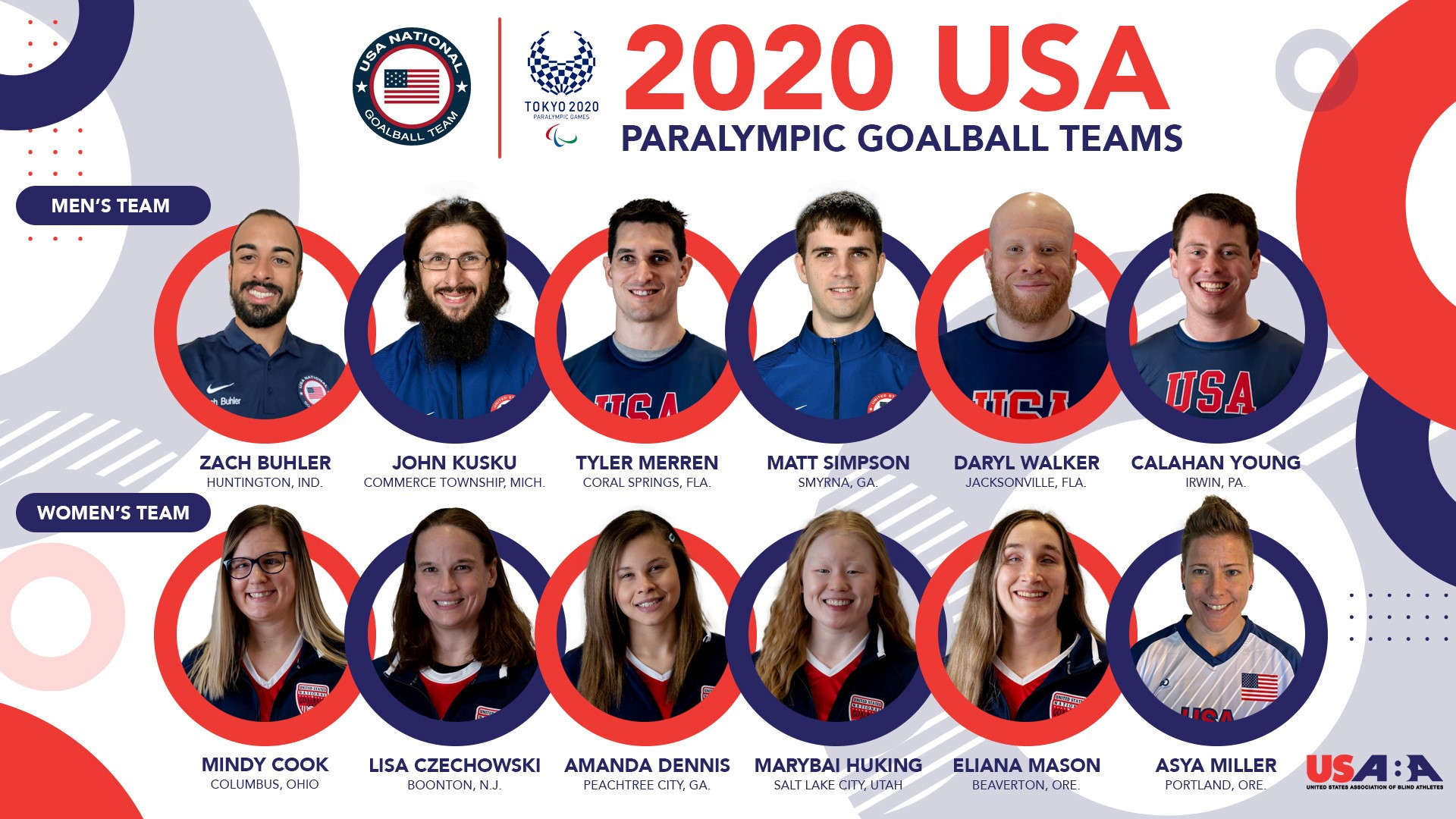 The United States were the only country to win medals in both the men's and women's goalball tournaments at Rio 2016 and many of the squad are returning for Tokyo 2020 ©USBA