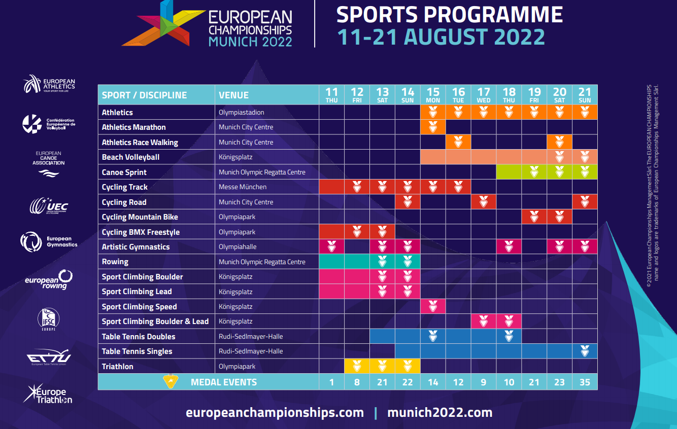 The Munich 2022 European Championships are due to take place between August 11 and 21 next year ©European Championships Management Sàrl