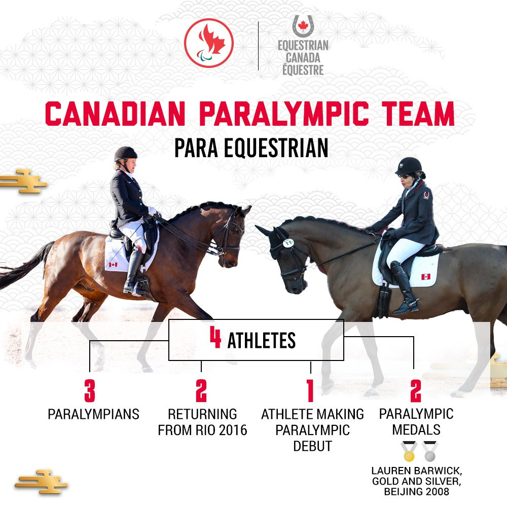 Canadian dressage rider to make Paralympic debut aged 62 at Tokyo 2020