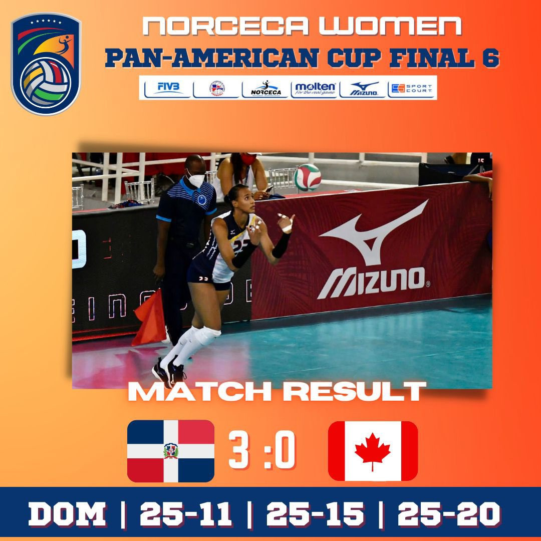 US and Dominican Republic still undefeated in Women's Volleyball Pan American Cup