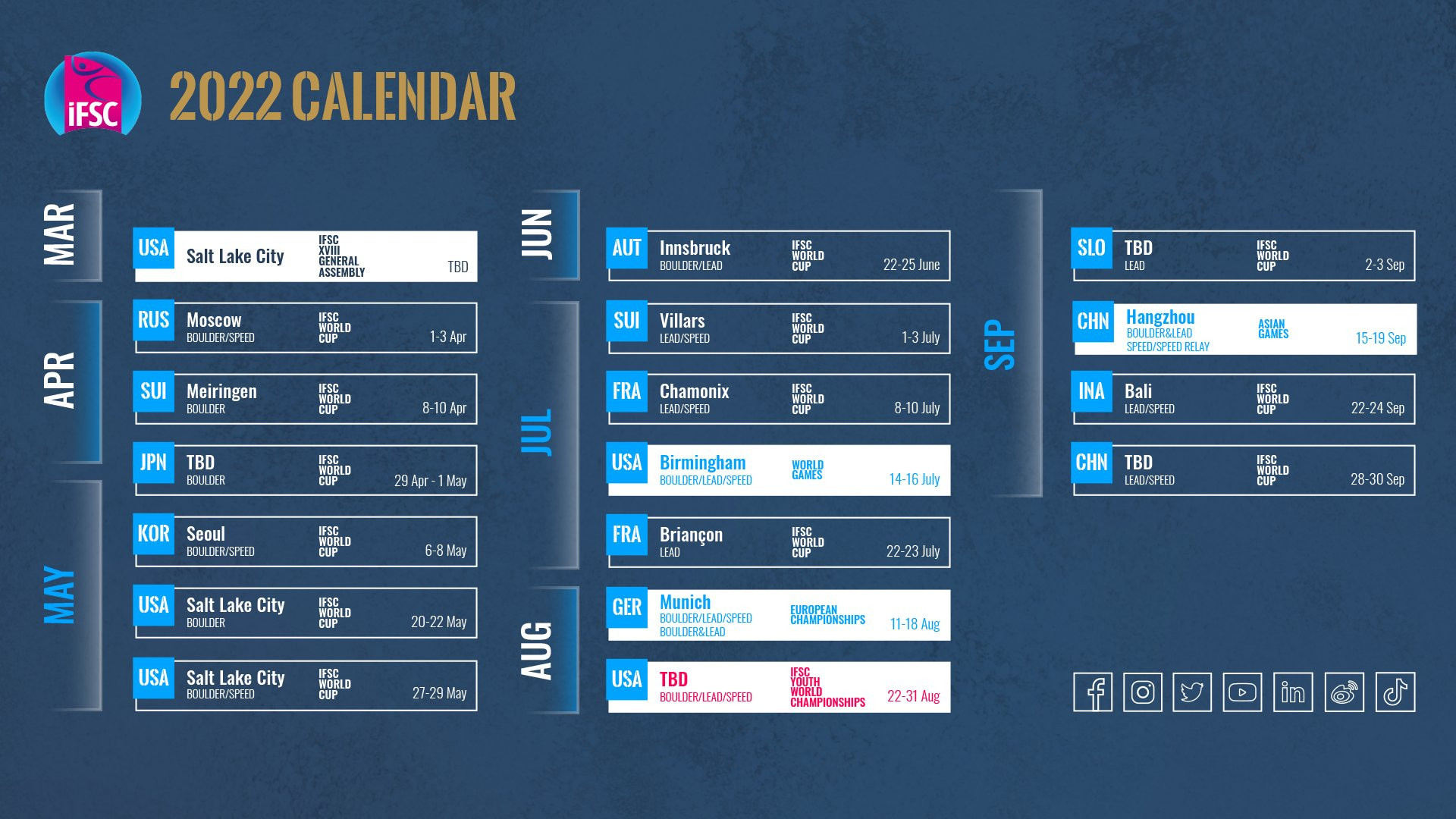 The 2022 IFSC World Cup Series is scheduled to visit 10 different countries ©IFSC