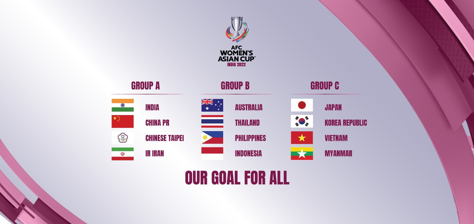 Defending champions Japan into Group C as Women's Asian Cup draw concludes