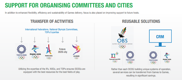 It is hoped the changes will make hosting the Olympics easier and cheaper ©IOC
